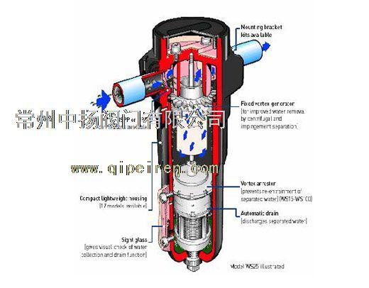 6~120立方的空气压缩机图片