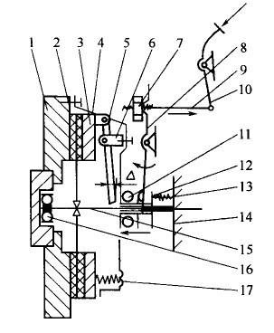 离合器由哪些部件组成?