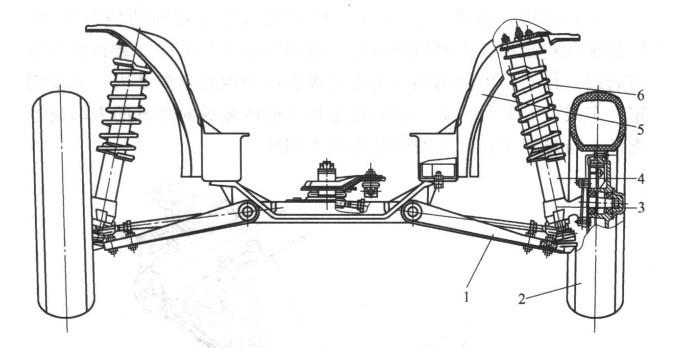 当车轮相对车身上下跳动时,因减振器的下支点随横摆臂摆动而作圆弧