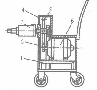 轮胎螺母拆装机的结构是什么样?